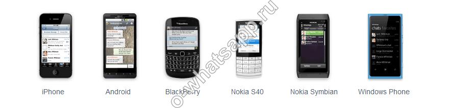 Скачать приложенья whatsapp на телефон nokia
