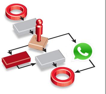 WahtsApp как инструмент успешного бизнеса