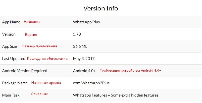 ватсап скачать бесплатно для андроида на русском языке бесплатно